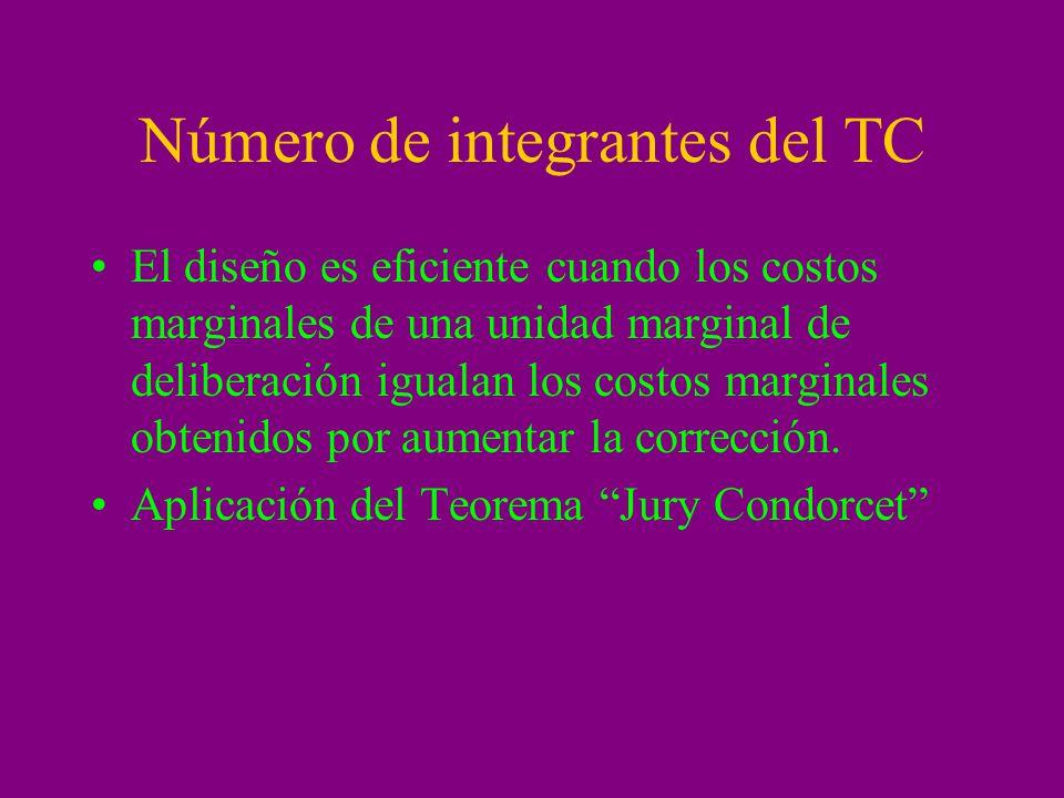 Número de integrantes del TC El diseño es eficiente cuando los costos marginales de una unidad marginal de deliberación igualan los costos marginales