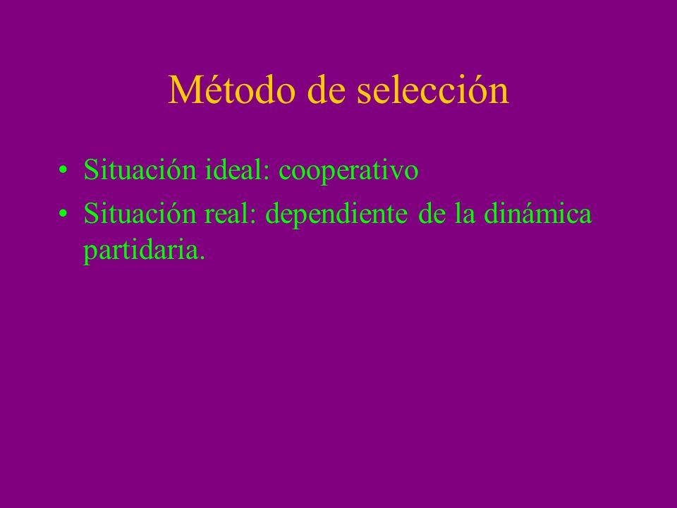 Método de selección Situación ideal: cooperativo Situación real: dependiente de la dinámica partidaria.