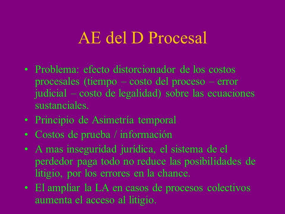 AE del D Procesal Problema: efecto distorcionador de los costos procesales (tiempo – costo del proceso – error judicial – costo de legalidad) sobre la