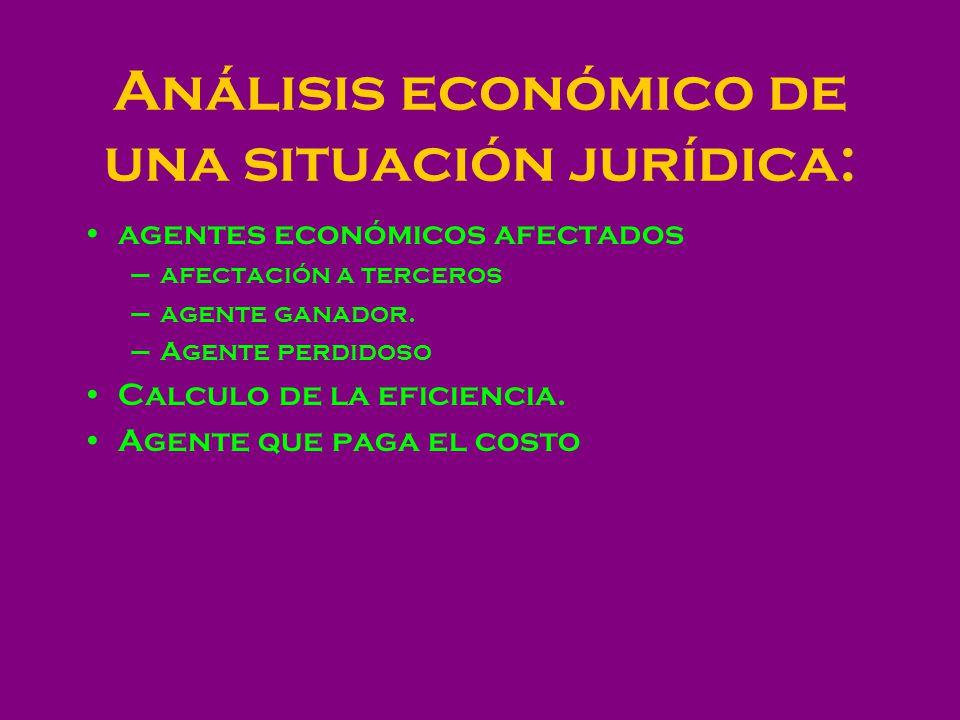 Análisis económico de una situación jurídica: agentes económicos afectados –afectación a terceros –agente ganador. –Agente perdidoso Calculo de la efi