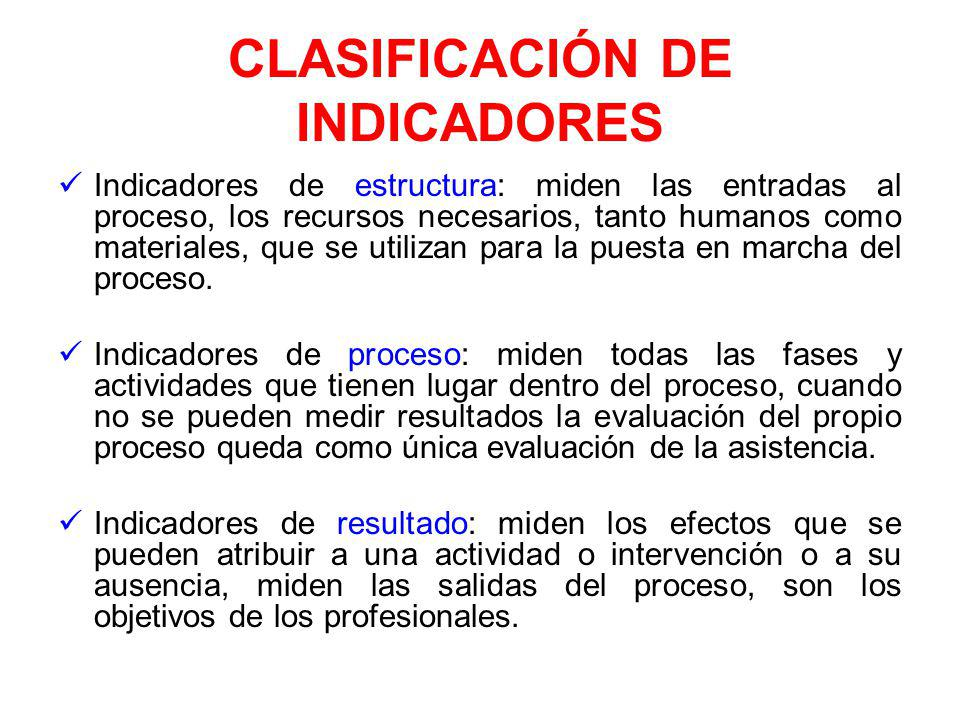 CONSTRUCCIÓN DE INDICADORES Denominación: descripción resumida de la actividad que valora. Definición de términos: detalla los componentes de la defin