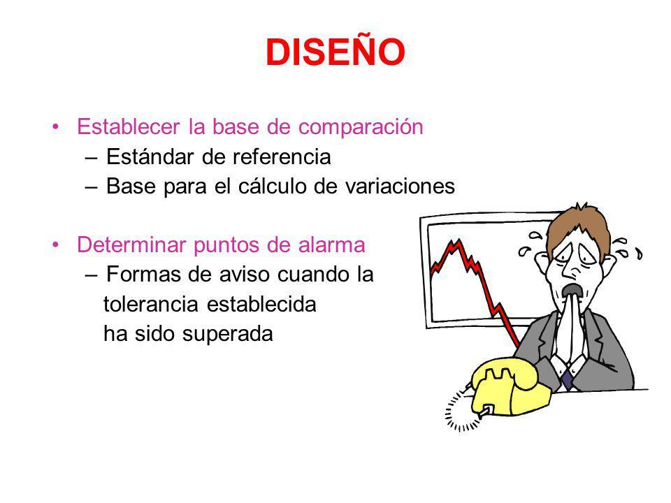 Forma de cálculo –Orígen de la información (quién provee) –Datos a procesar (qué, cuáles ) –Procedimiento a utilizar (cómo ) –Frecuencia de informació
