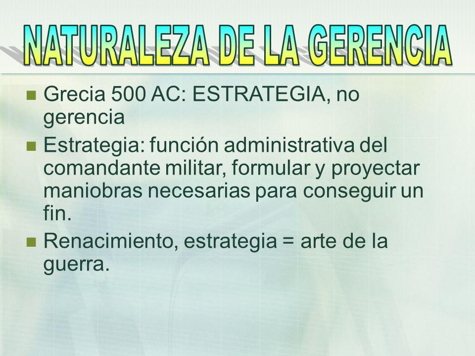 Grecia 500 AC: ESTRATEGIA, no gerencia Estrategia: función administrativa del comandante militar, formular y proyectar maniobras necesarias para conse