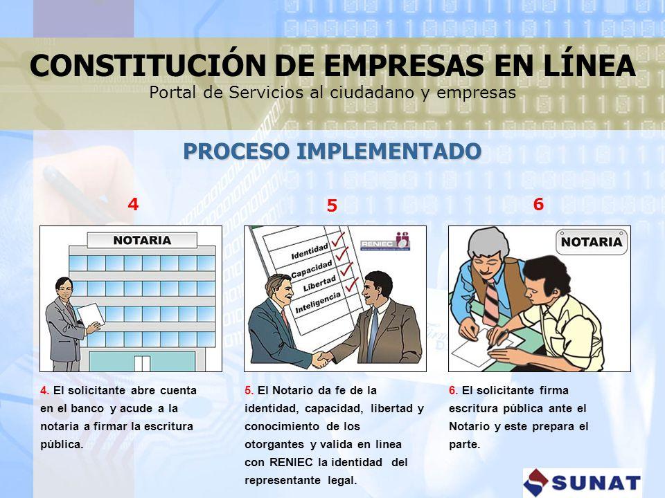 5. El Notario da fe de la identidad, capacidad, libertad y conocimiento de los otorgantes y valida en línea con RENIEC la identidad del representante