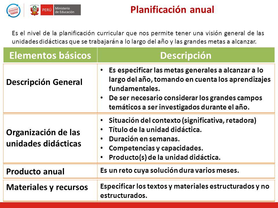 Planificación anual Es el nivel de la planificación curricular que nos permite tener una visión general de las unidades didácticas que se trabajarán a