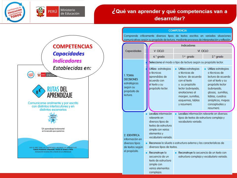 COMPETENCIAS Capacidades Indicadores Establecidas en: ¿ ¿ Qué van aprender y qué competencias van a desarrollar?