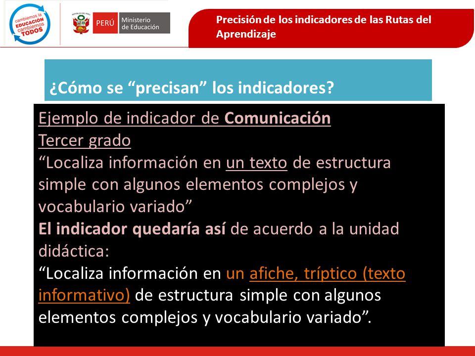Precisión de los indicadores de las Rutas del Aprendizaje ¿Cómo se precisan los indicadores? Ejemplo de indicador de Comunicación Tercer grado Localiz