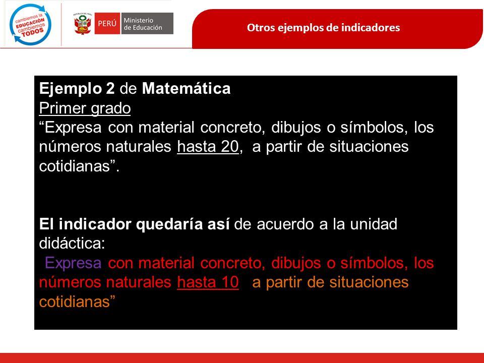 Otros ejemplos de indicadores Ejemplo 2 de Matemática Primer grado Expresa con material concreto, dibujos o símbolos, los números naturales hasta 20,