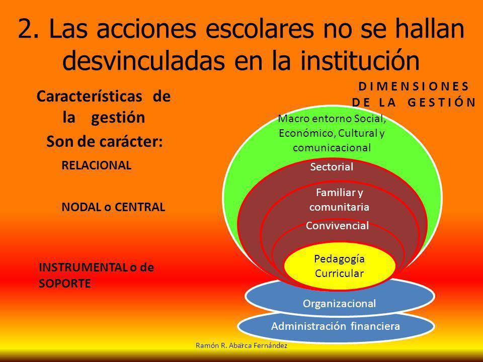 Los pilares de la práctica Supuestos básico subyacentes psicológicosepistemológicos pedagógicos filosóficos/sociológicos/ideológicos 24Ramón R.