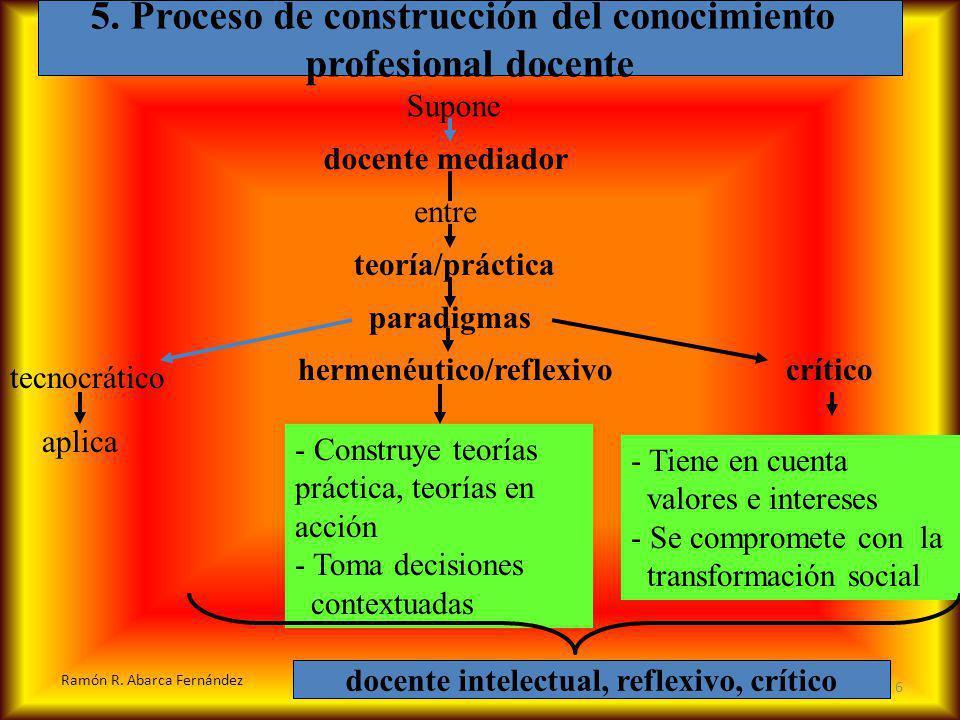 ¿cómo se construye el conocimiento profesional docente.
