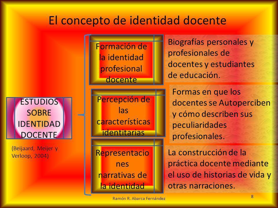 Identidades docentes a.Asumen las características de los prácticos, pero con la conciencia de las limitaciones estructurales existentes para desarrollar la función educativa.
