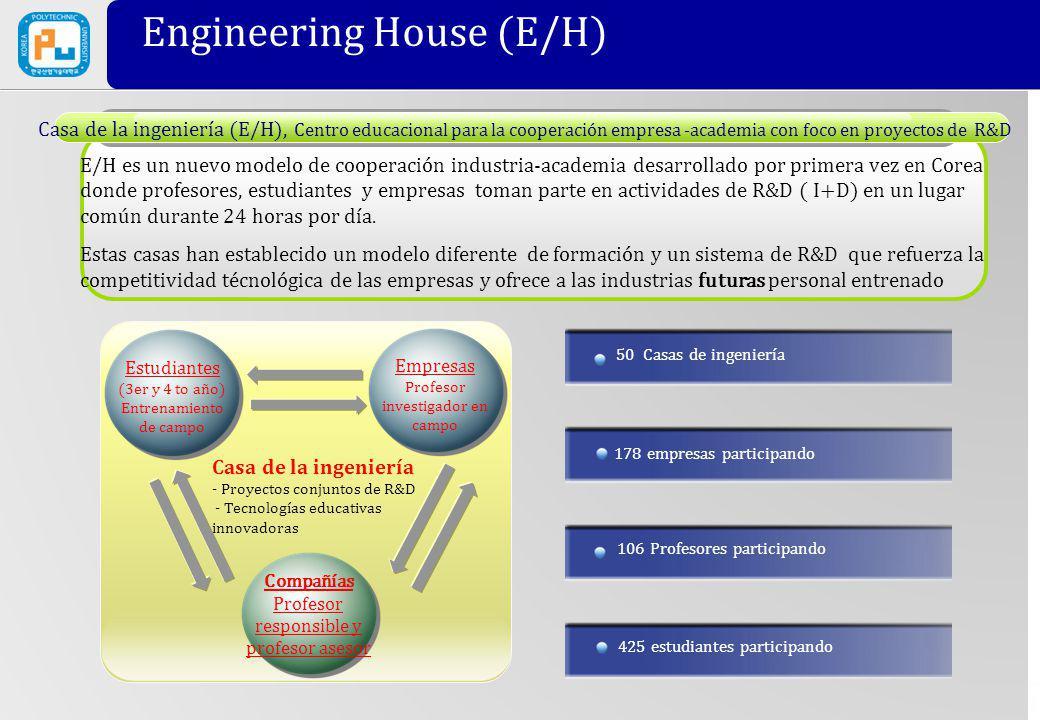 Engineering House (E/H) Casa de la ingeniería (E/H), Centro educacional para la cooperación empresa -academia con foco en proyectos de R&D E/H es un nuevo modelo de cooperación industria-academia desarrollado por primera vez en Corea donde profesores, estudiantes y empresas toman parte en actividades de R&D ( I+D) en un lugar común durante 24 horas por día.