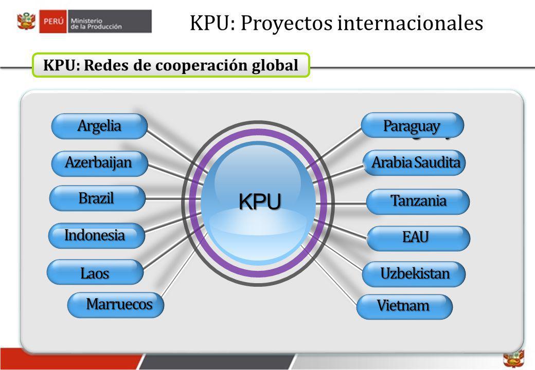 Paraguay Arabia Saudita KPU Indonesia Laos Vietnam Argelia Uzbekistan Brazil Tanzania EAU Marruecos Paraguay Azerbaijan KPU: Proyectos internacionales KPU: Redes de cooperación global