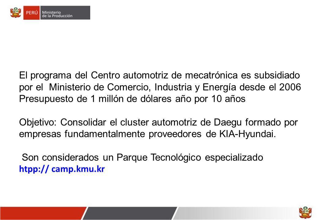 El programa del Centro automotriz de mecatrónica es subsidiado por el Ministerio de Comercio, Industria y Energía desde el 2006 Presupuesto de 1 millón de dólares año por 10 años Objetivo: Consolidar el cluster automotriz de Daegu formado por empresas fundamentalmente proveedores de KIA-Hyundai.