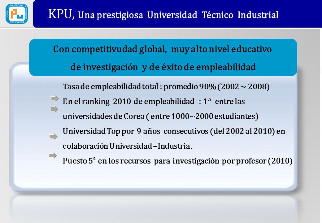 KPU, Una prestigiosa Universidad Técnico Industrial Tasa de empleabilidad total : promedio 90% (2002 ~ 2008) En el ranking 2010 de empleabilidad : 1ª entre las universidades de Corea ( entre 1000~2000 estudiantes) Universidad Top por 9 años consecutivos (del 2002 al 2010) en colaboración Universidad –Industria.