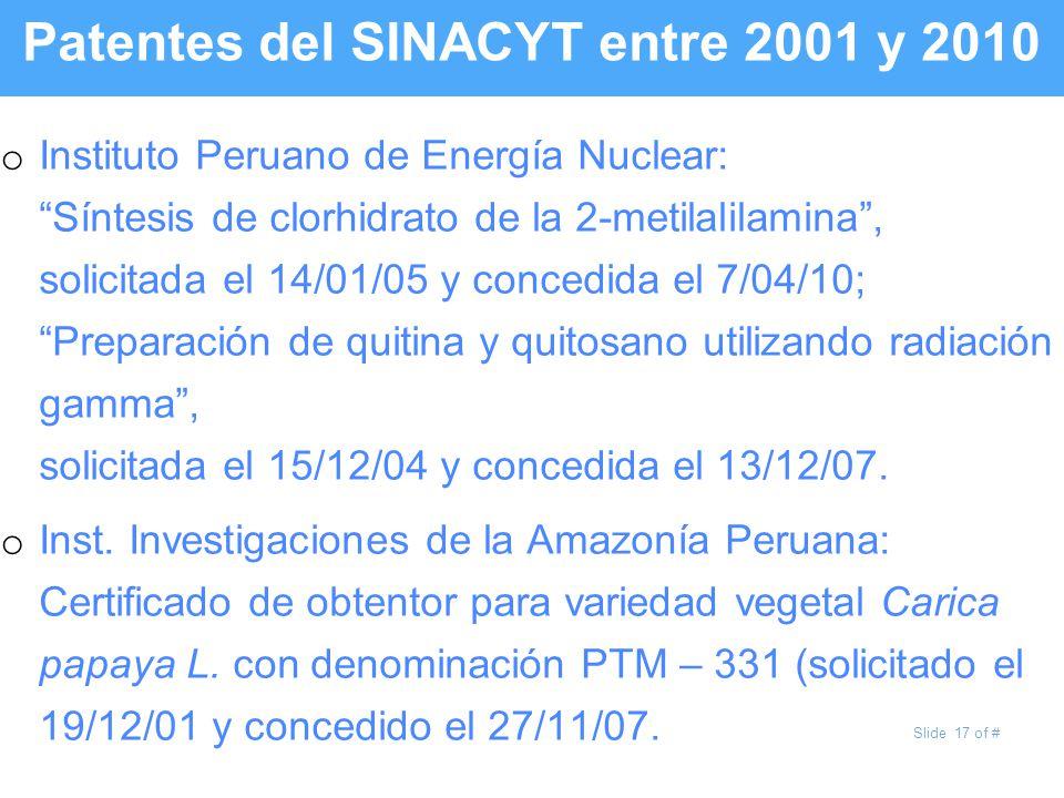 Slide 17 of # Patentes del SINACYT entre 2001 y 2010 o Instituto Peruano de Energía Nuclear: Síntesis de clorhidrato de la 2-metilalilamina, solicitad