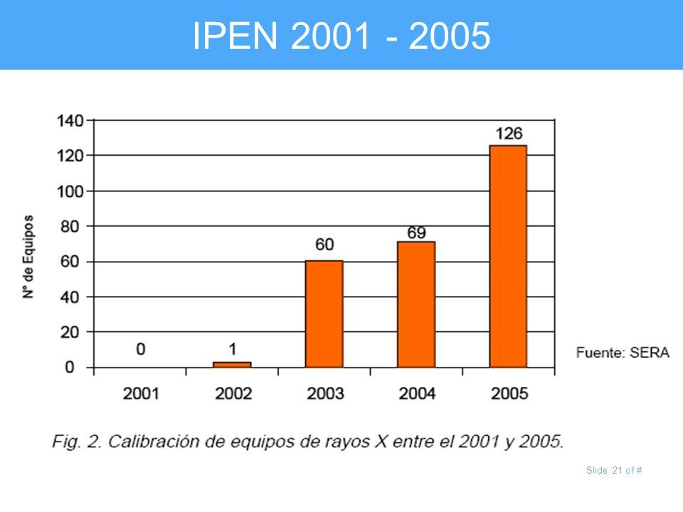 Slide 21 of # IPEN 2001 - 2005