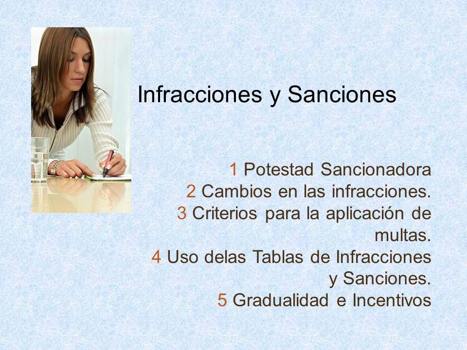 Infracciones y Sanciones 1 Potestad Sancionadora 2 Cambios en las infracciones. 3 Criterios para la aplicación de multas. 4 Uso delas Tablas de Infrac