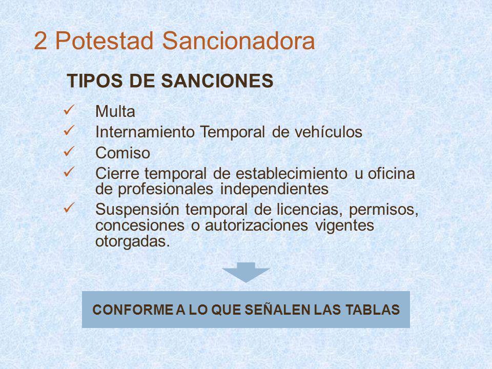TIPOS DE SANCIONES Multa Internamiento Temporal de vehículos Comiso Cierre temporal de establecimiento u oficina de profesionales independientes Suspe