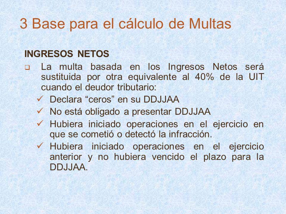 INGRESOS NETOS La multa basada en los Ingresos Netos será sustituida por otra equivalente al 40% de la UIT cuando el deudor tributario: Declara ceros