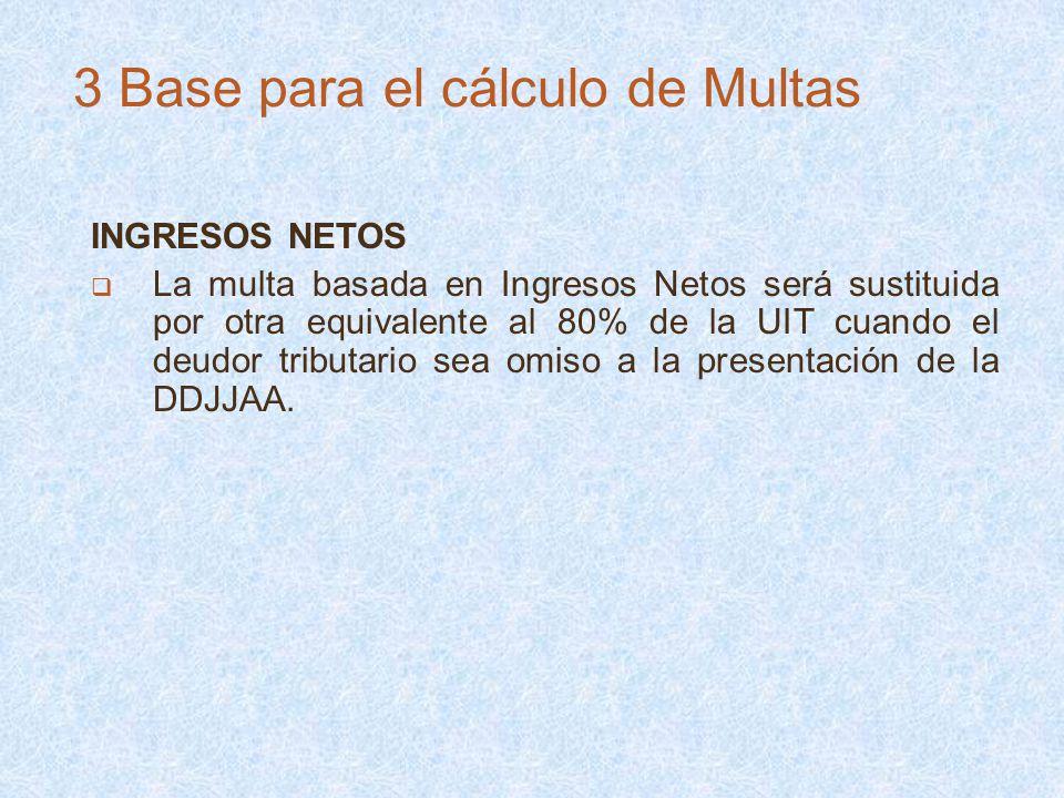 INGRESOS NETOS La multa basada en Ingresos Netos será sustituida por otra equivalente al 80% de la UIT cuando el deudor tributario sea omiso a la pres