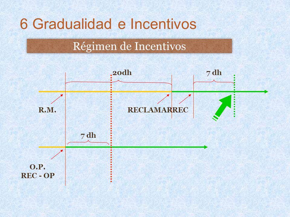 O.P. REC - OP 20dh RECLAMAR 7 dh R.M.REC 7 dh 6 Gradualidad e Incentivos Régimen de Incentivos