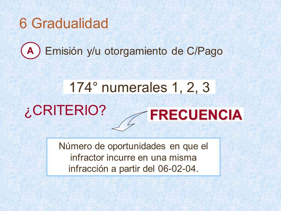 Emisión y/u otorgamiento de C/Pago ¿CRITERIO? Número de oportunidades en que el infractor incurre en una misma infracción a partir del 06-02-04. FRECU