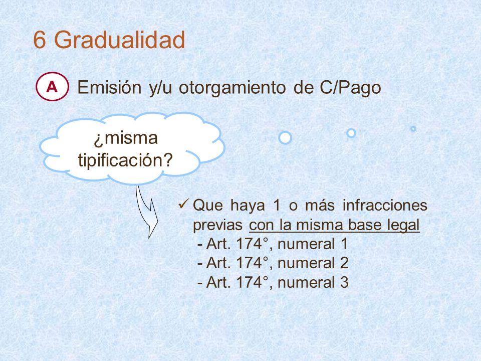 Que haya 1 o más infracciones previas con la misma base legal - Art. 174°, numeral 1 - Art. 174°, numeral 2 - Art. 174°, numeral 3 ¿misma tipificación