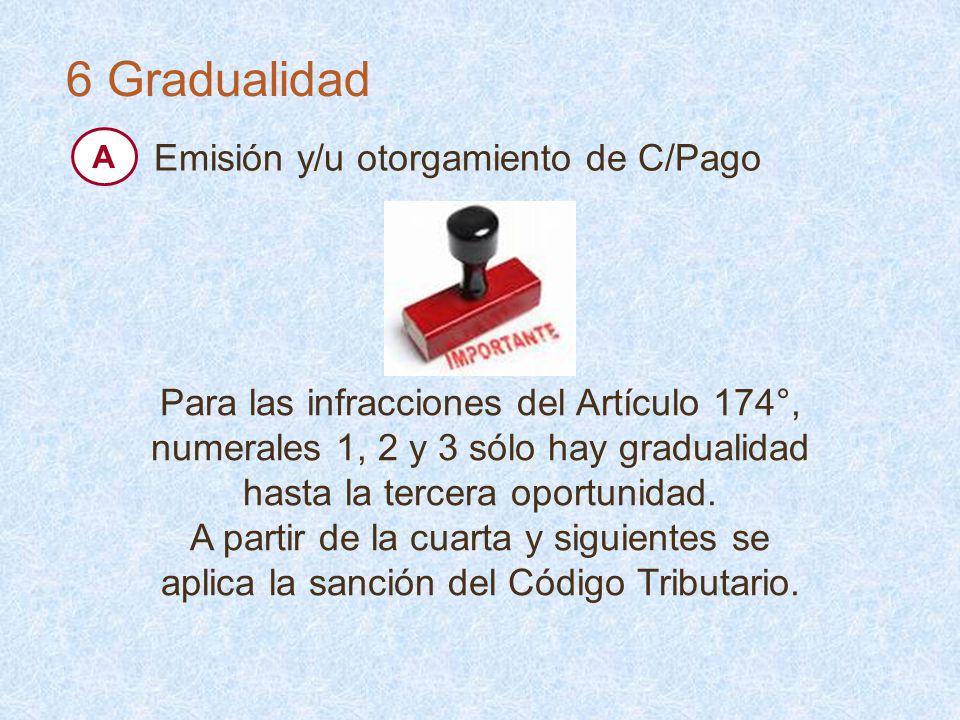 Para las infracciones del Artículo 174°, numerales 1, 2 y 3 sólo hay gradualidad hasta la tercera oportunidad. A partir de la cuarta y siguientes se a