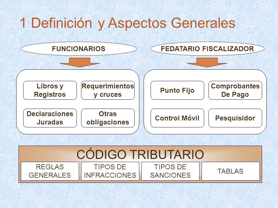 INGRESOS NETOS La multa basada en Ingresos Netos será sustituida por otra equivalente al 80% de la UIT cuando el deudor tributario sea omiso a la presentación de la DDJJAA.