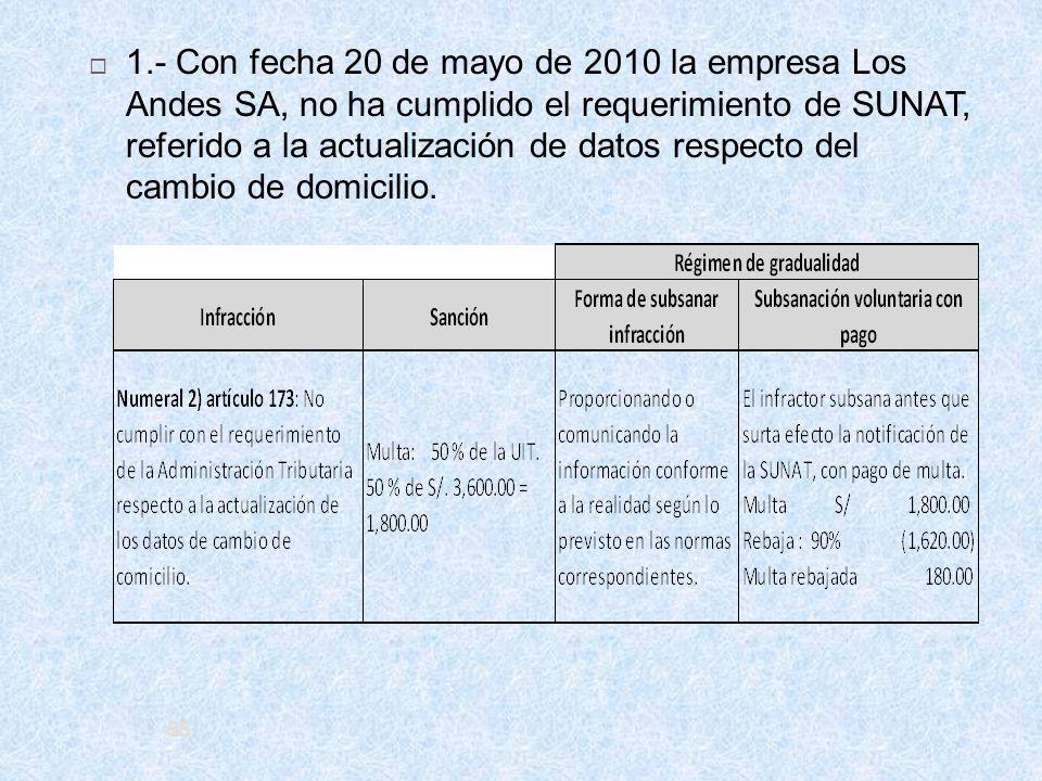 55 1.- Con fecha 20 de mayo de 2010 la empresa Los Andes SA, no ha cumplido el requerimiento de SUNAT, referido a la actualización de datos respecto d