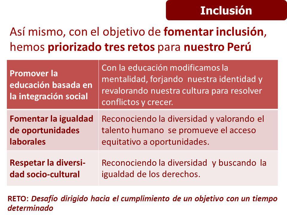 Así mismo, con el objetivo de fomentar inclusión, hemos priorizado tres retos para nuestro Perú Inclusión Promover la educación basada en la integración social Con la educación modificamos la mentalidad, forjando nuestra identidad y revalorando nuestra cultura para resolver conflictos y crecer.