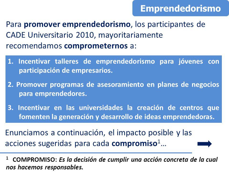 Compromiso 1.Incentivar talleres de emprendedorismo para jóvenes con participación de empresarios.