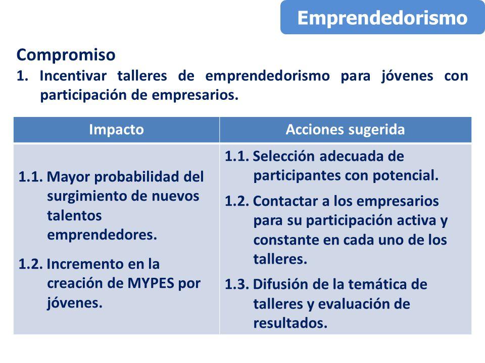 Compromiso 1. Incentivar talleres de emprendedorismo para jóvenes con participación de empresarios.
