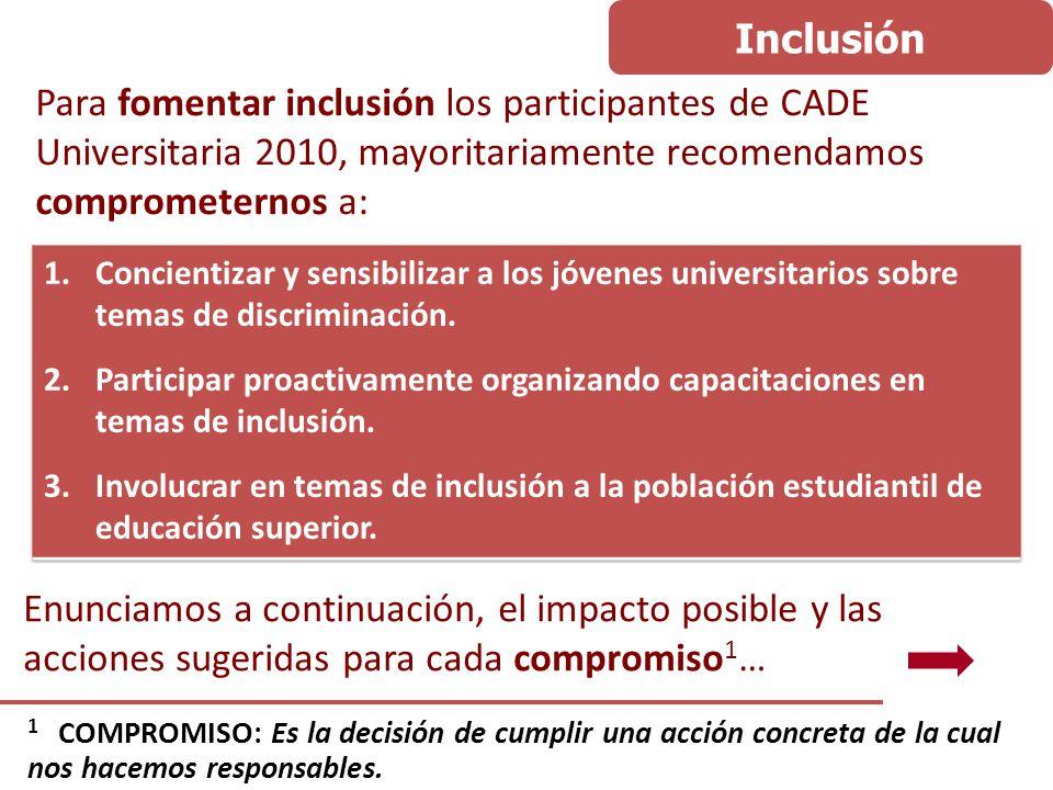 Para fomentar inclusión los participantes de CADE Universitaria 2010, mayoritariamente recomendamos comprometernos a: Inclusión 1 COMPROMISO: Es la decisión de cumplir una acción concreta de la cual nos hacemos responsables.