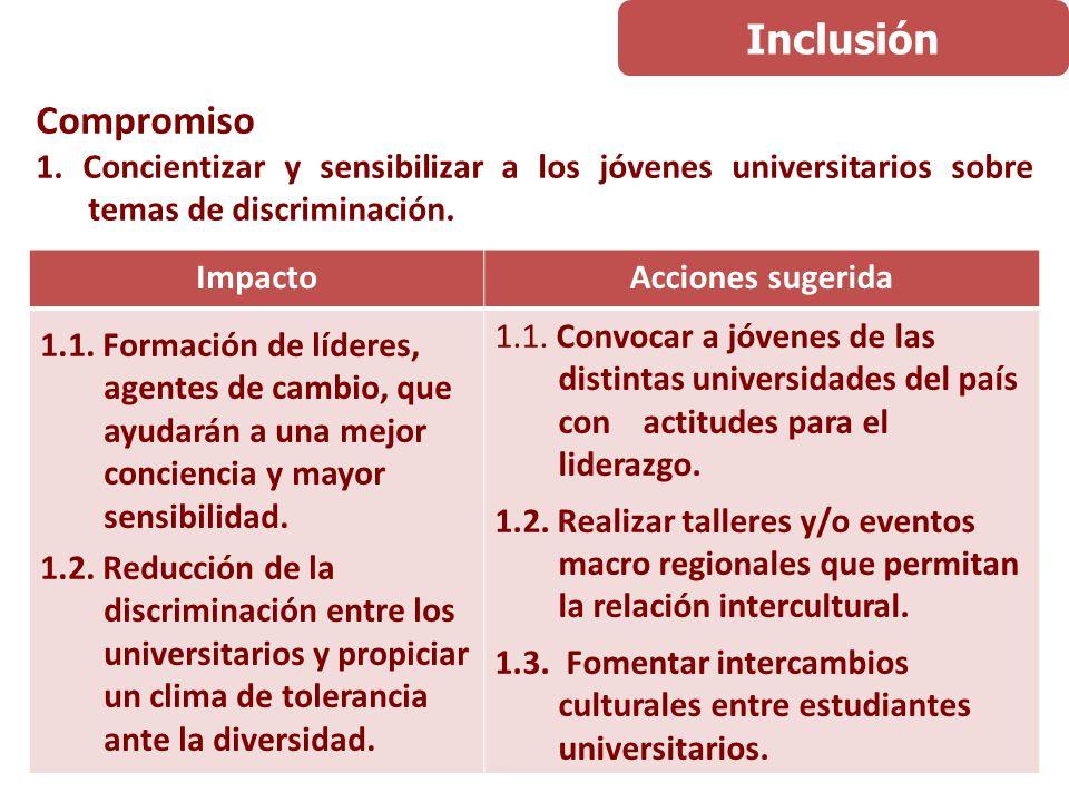 Compromiso 2.Participar proactivamente organizando capacitaciones en temas de inclusión.