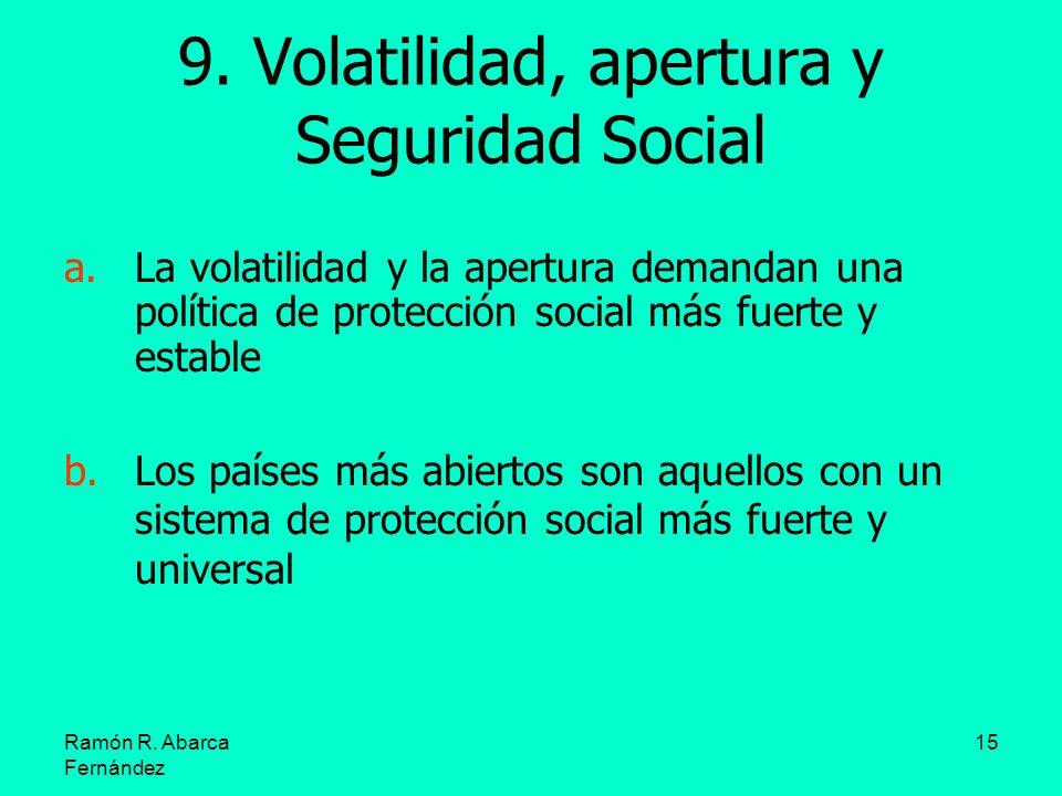 Ramón R. Abarca Fernández 15 9. Volatilidad, apertura y Seguridad Social a.La volatilidad y la apertura demandan una política de protección social más