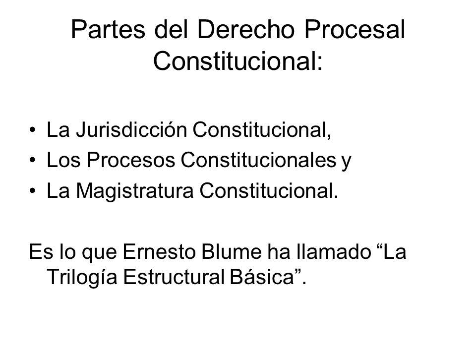 Partes del Derecho Procesal Constitucional: La Jurisdicción Constitucional, Los Procesos Constitucionales y La Magistratura Constitucional. Es lo que