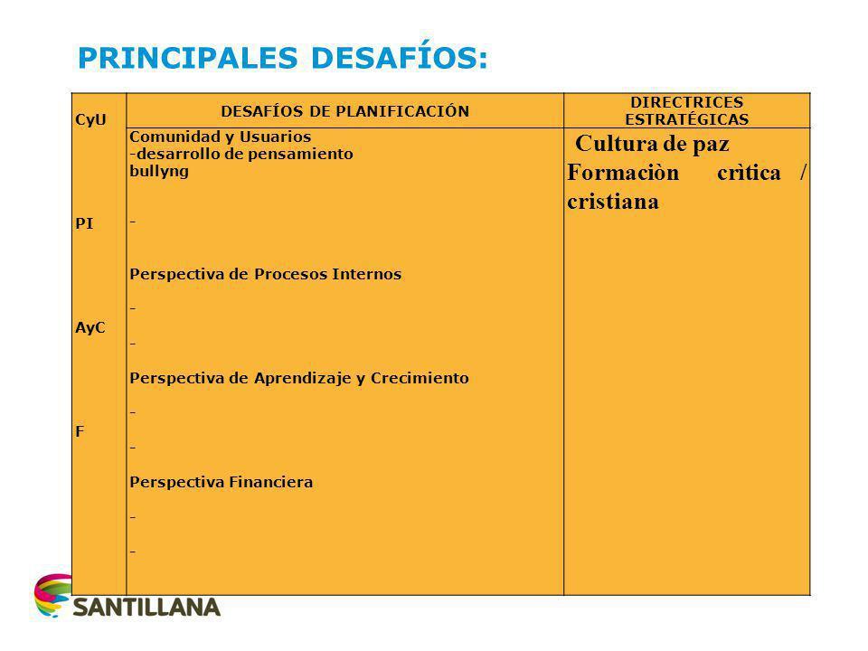 PRINCIPALES DESAFÍOS: CyU PI AyC F DESAFÍOS DE PLANIFICACIÓN DIRECTRICES ESTRATÉGICAS Comunidad y Usuarios -desarrollo de pensamiento bullyng - Perspe