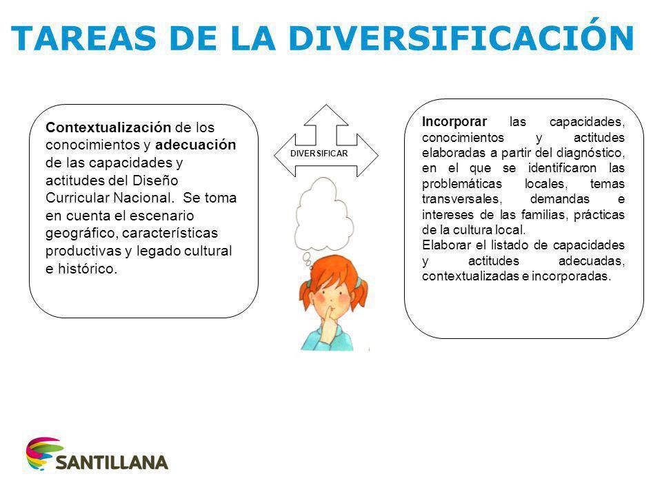 Contextualización de los conocimientos y adecuación de las capacidades y actitudes del Diseño Curricular Nacional.