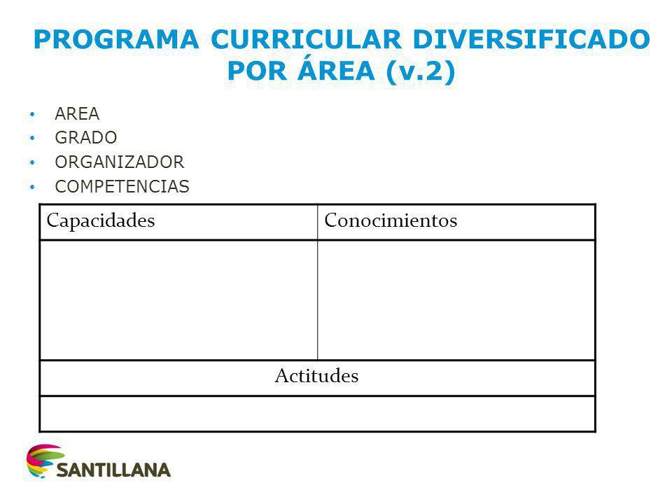 PROGRAMA CURRICULAR DIVERSIFICADO POR ÁREA (v.2) AREA GRADO ORGANIZADOR COMPETENCIAS CapacidadesConocimientos Actitudes