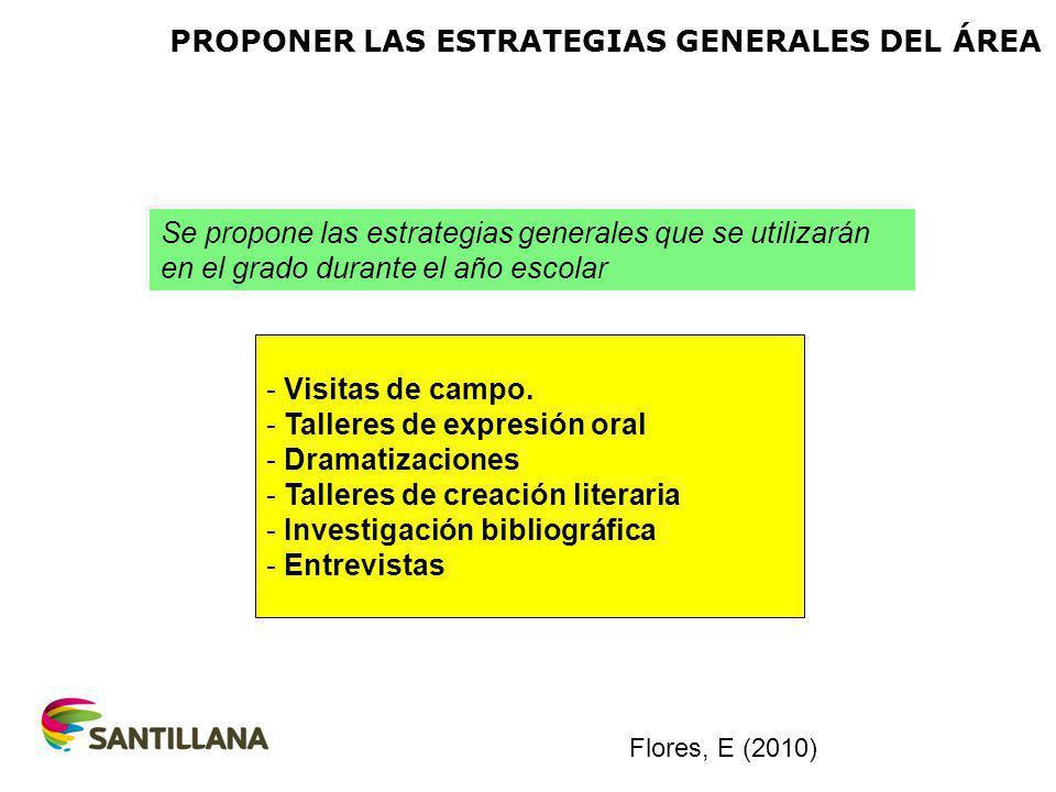 PROPONER LAS ESTRATEGIAS GENERALES DEL ÁREA - Visitas de campo.