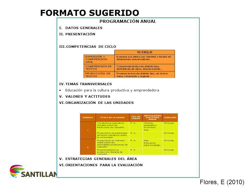 FORMATO SUGERIDO PROGRAMACIÓN ANUAL I.DATOS GENERALES II.PRESENTACIÓN III.COMPETENCIAS DE CICLO IV.TEMAS TRANSVERSALES Educación para la cultura productiva y emprendedora V.VALORES Y ACTITUDES VI.ORGANIZACIÓN DE LAS UNIDADES V.ESTRATEGIAS GENERALES DEL ÁREA VI.ORIENTACIONES PARA LA EVALUACIÓN Flores, E (2010)
