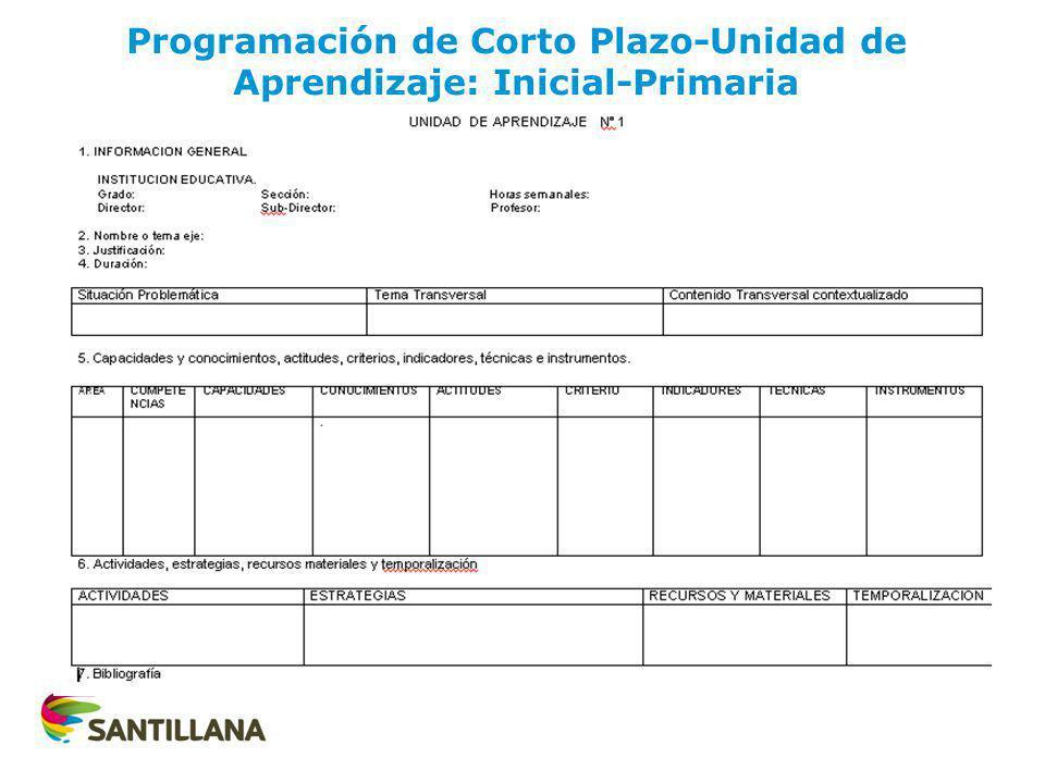 PROGRAMACIÓN CURRICULAR DE AULA (UNIDADES DIDÁCTICAS) Programación de Corto Plazo-Unidad de Aprendizaje: Inicial-Primaria