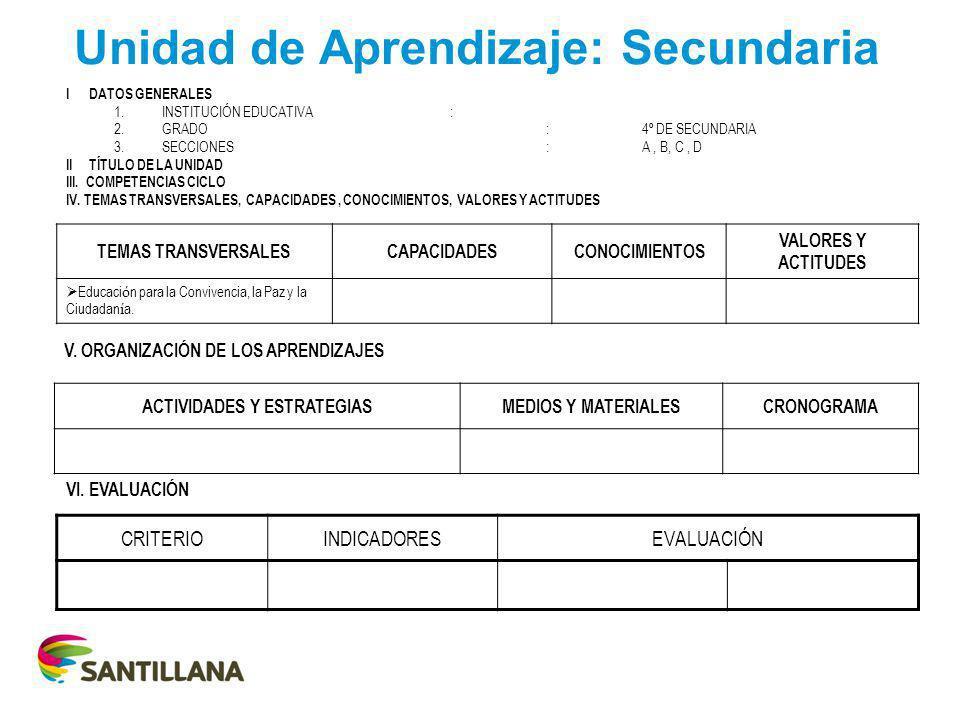 Unidad de Aprendizaje: Secundaria CRITERIOINDICADORESEVALUACIÓN I DATOS GENERALES 1.INSTITUCIÓN EDUCATIVA: 2.GRADO: 4º DE SECUNDARIA 3.SECCIONES:A, B, C, D II TÍTULO DE LA UNIDAD III.