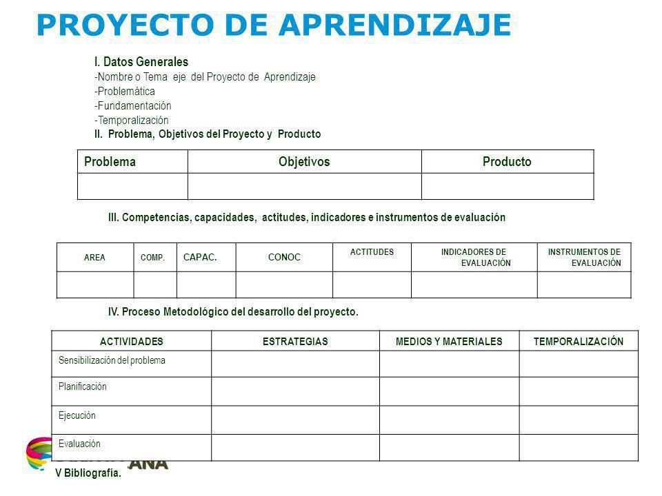 I. Datos Generales -Nombre o Tema eje del Proyecto de Aprendizaje -Problemática -Fundamentación -Temporalización II. Problema, Objetivos del Proyecto