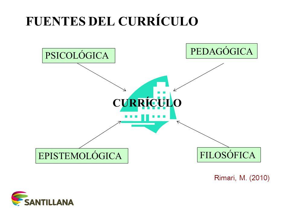 PSICOLÓGICA EPISTEMOLÓGICA FILOSÓFICA PEDAGÓGICA PROYECTO CURRICULAR INSTITUCIONAL FUENTES DEL CURRÍCULO Rimari, M. (2010) CURRÍCULO