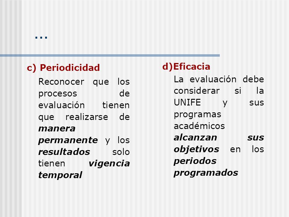 … c) Periodicidad Reconocer que los procesos de evaluación tienen que realizarse de manera permanente y los resultados solo tienen vigencia temporal d