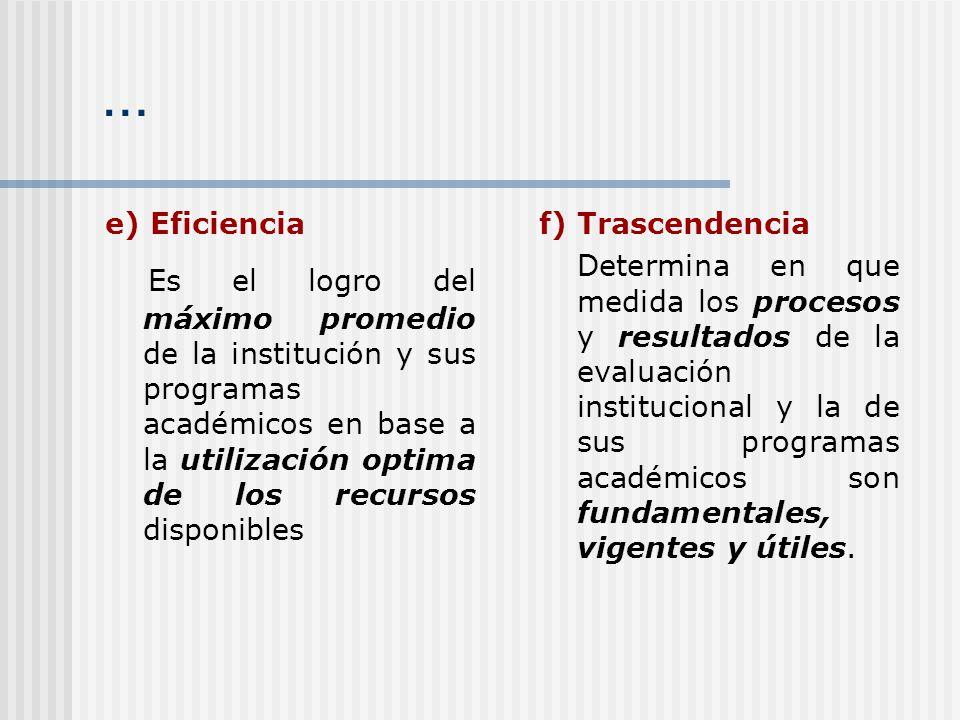 … e) Eficiencia Es el logro del máximo promedio de la institución y sus programas académicos en base a la utilización optima de los recursos disponibl