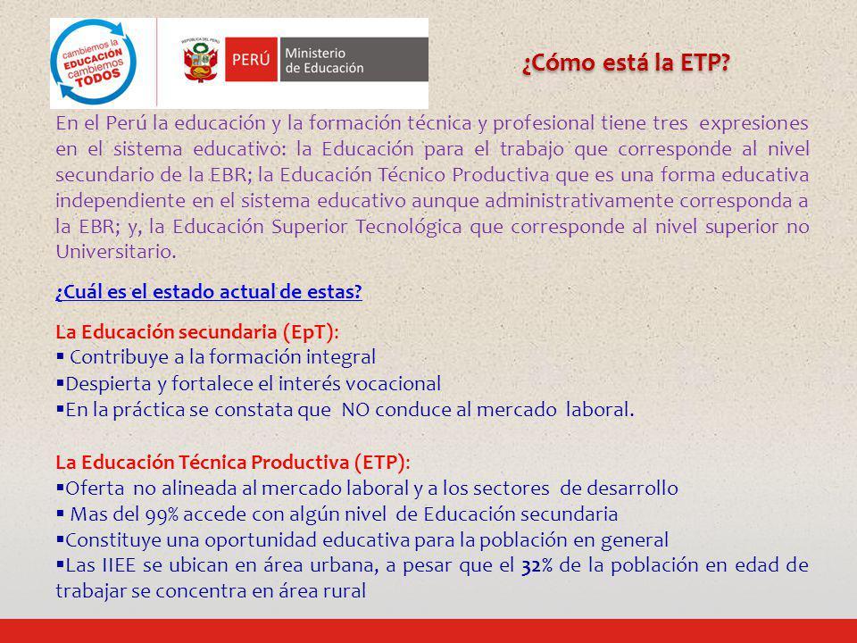 En el Perú la educación y la formación técnica y profesional tiene tres expresiones en el sistema educativo: la Educación para el trabajo que correspo